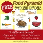 Food Pyramid Coloring Pages & Emergent Readers