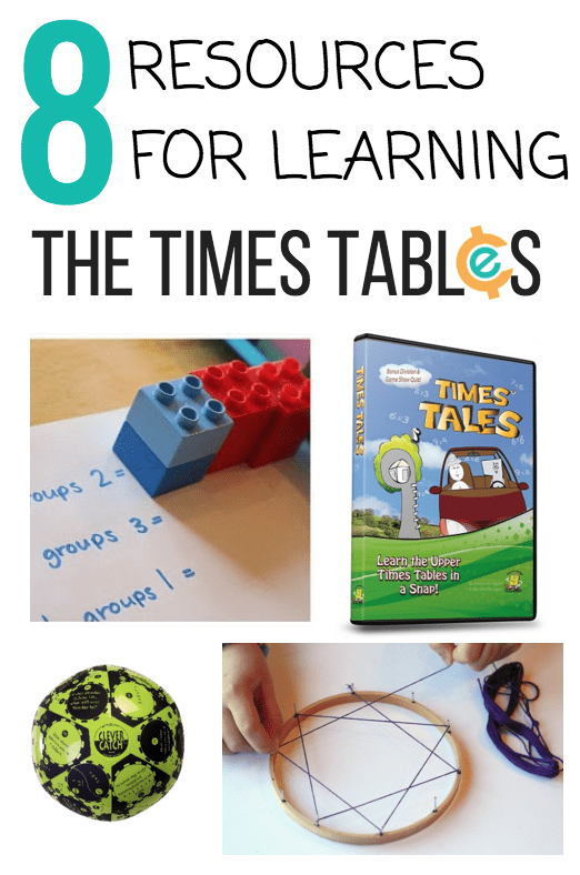 Make learning multiplication tables fun and easy with these EIGHT learning tips, tricks, games and MORE! :: www.inallyoudo.net