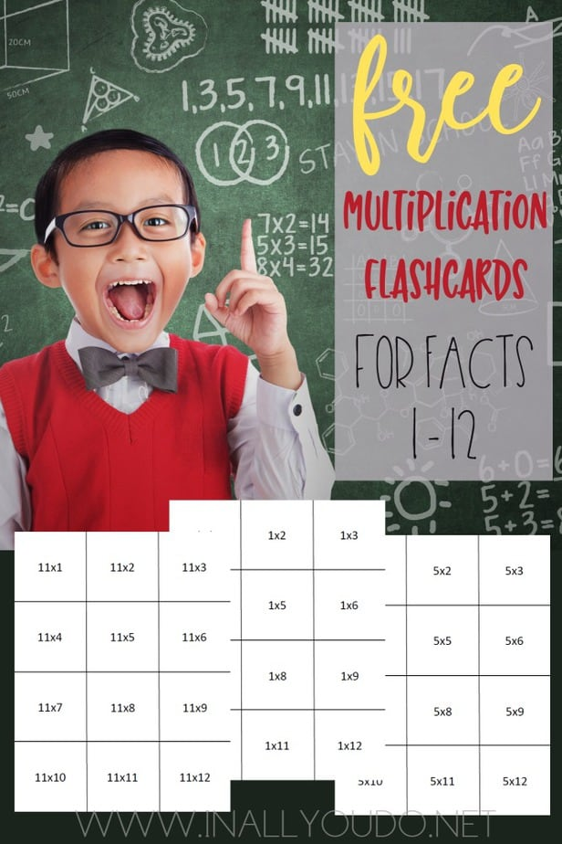 photo about Printable Multiplication Flash Cards Double Sided named Printable Multiplication Flashcards (1-12) - Within All By yourself Do