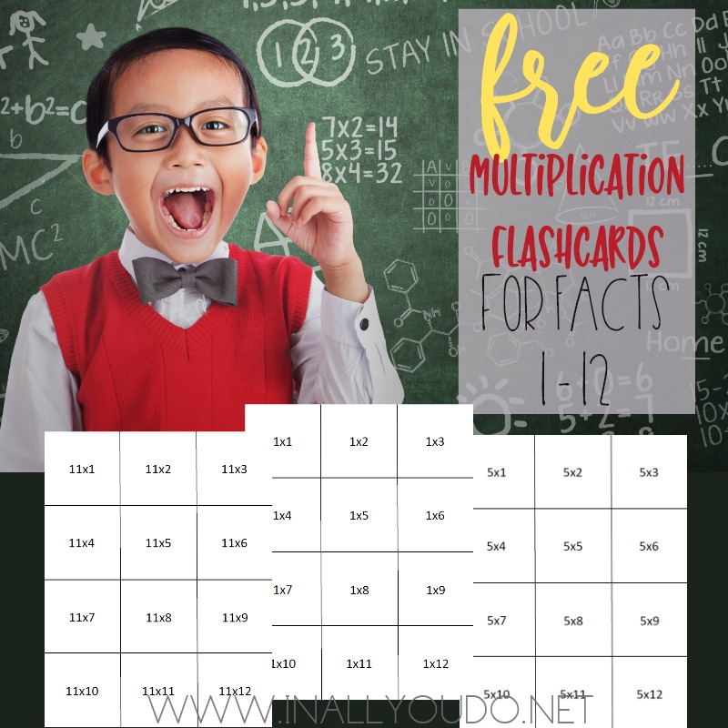 photo relating to Printable Multiplication Flash Cards 1-12 called Printable Multiplication Flashcards (1-12) - Within All Oneself Do