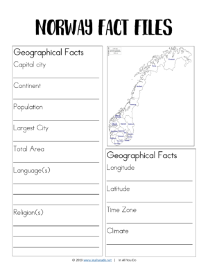 Norway Geography Unit Study