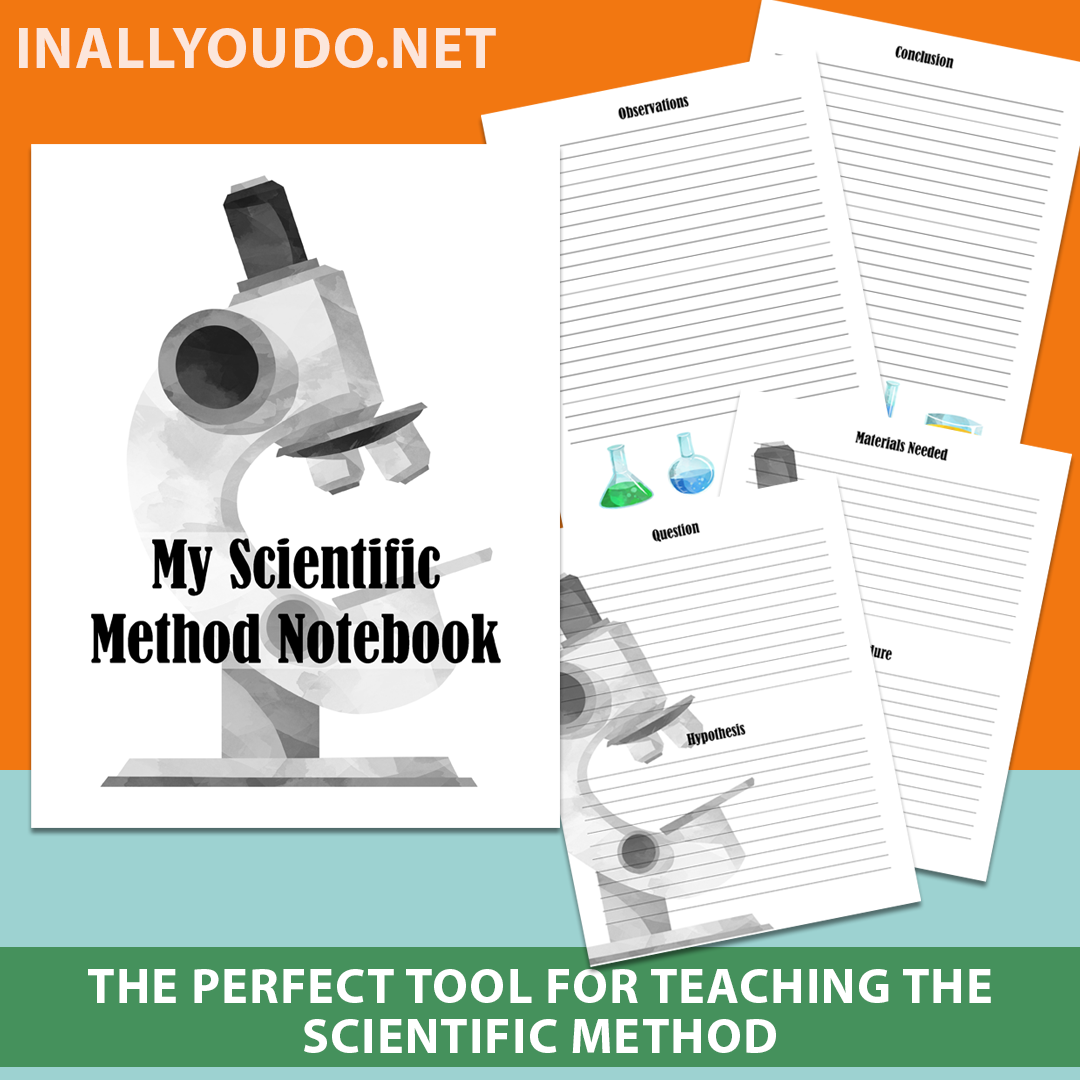 picture about Scientific Method Printable named Medical Technique Laptop computer - Inside of All Oneself Do